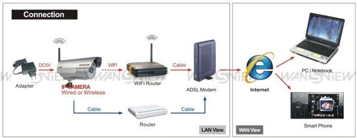 IP-kamera-vanjska-wifi3