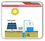 kartica solarno navodnjavanje